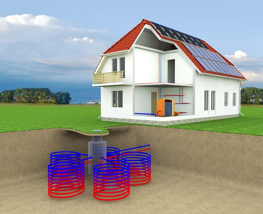 woning energieneutraal maken warmtepomp