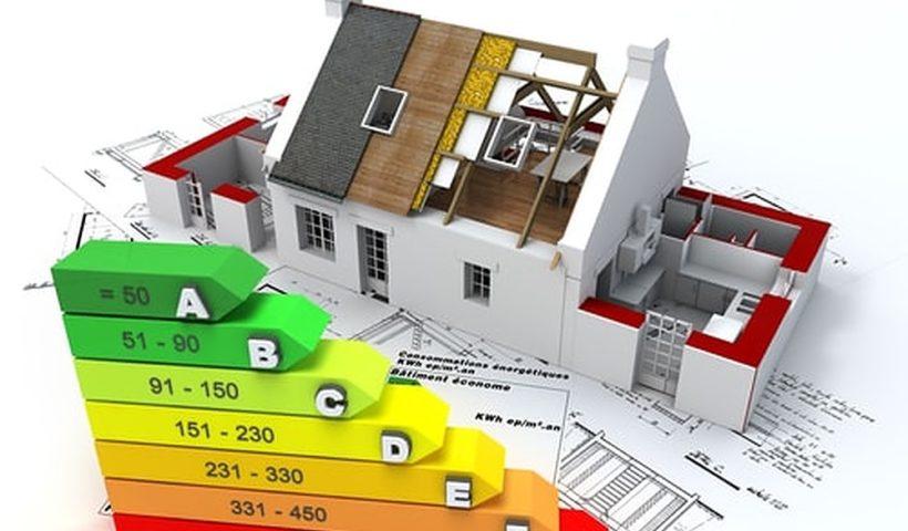 Simpele dingen die een woning duurzaam maken.v1